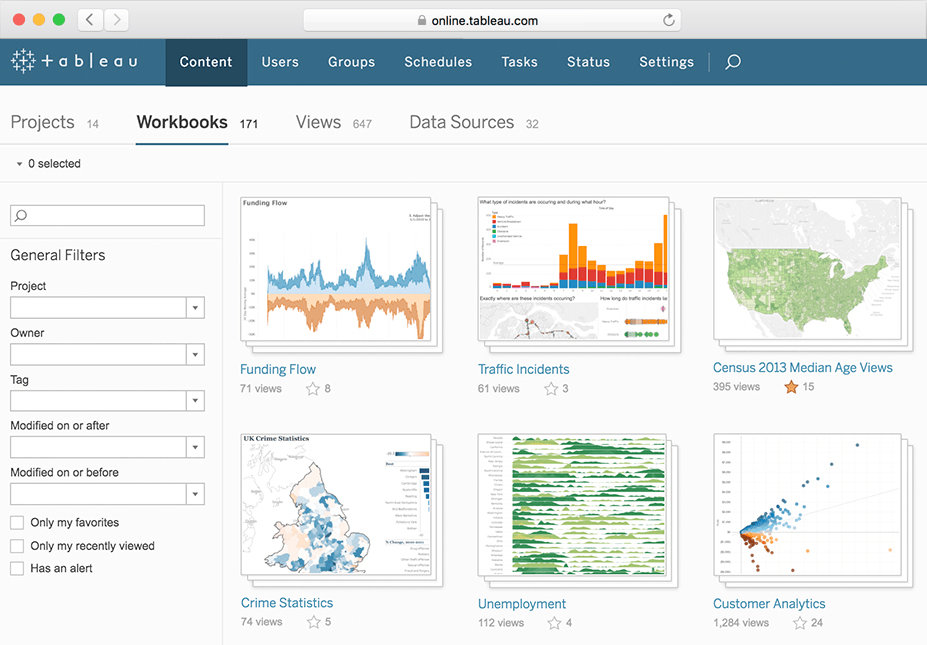 Tableau online - online data analyse en visualisatie