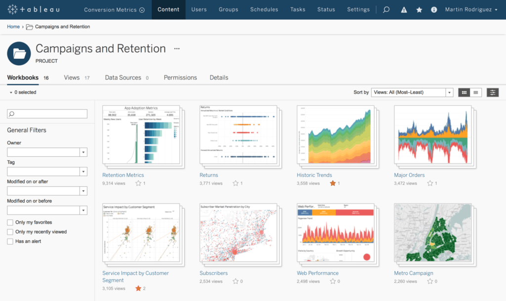 Tableau Viewer + Tableau Server