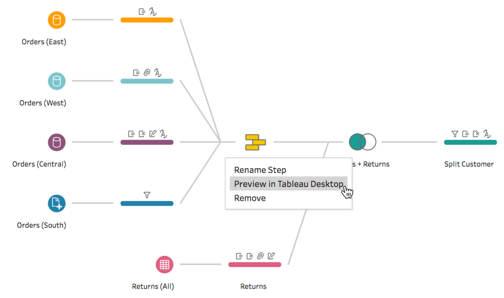 bring data preparation and analysis closer with tableau prep