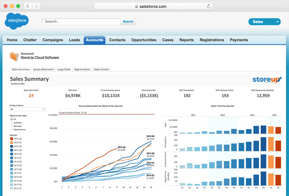 Access and embed data everywhere with Tableau Server
