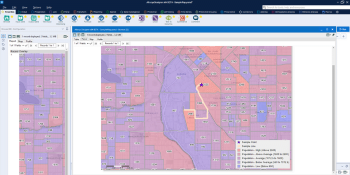 Preparation and Predictive analysis  with Alteryx