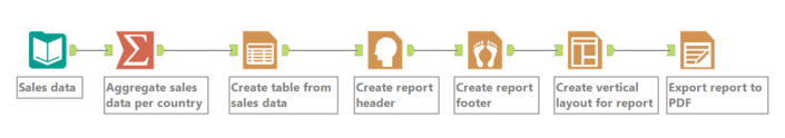 Creating a report in Alteryx