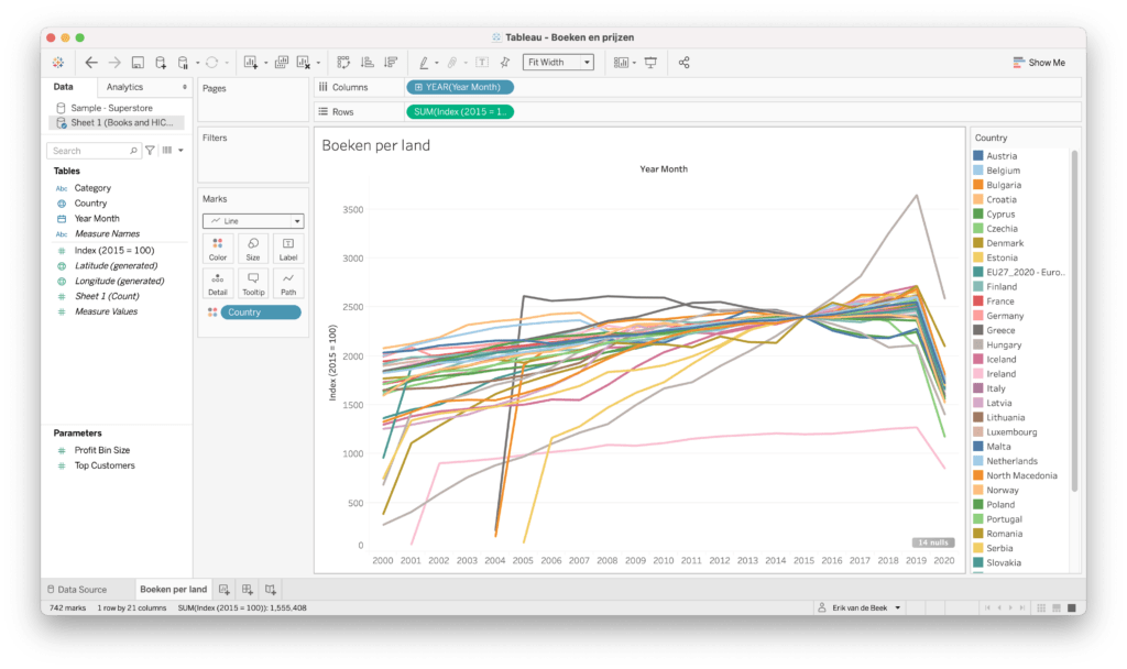 screenshot Tableau, books and hicp pivoted without hierarchy.